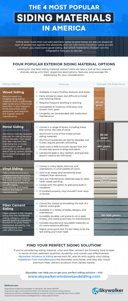 4-Most-Popular-Siding-Materials-infographics