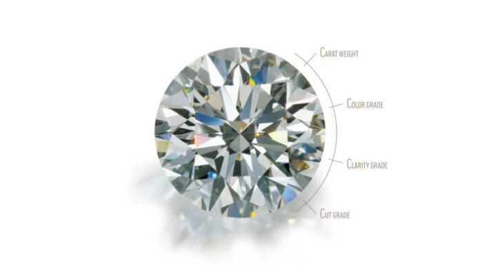 Do You Know How To Determine 4Cs Of Diamond