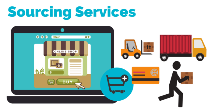 Best Product Sourcing Services in China