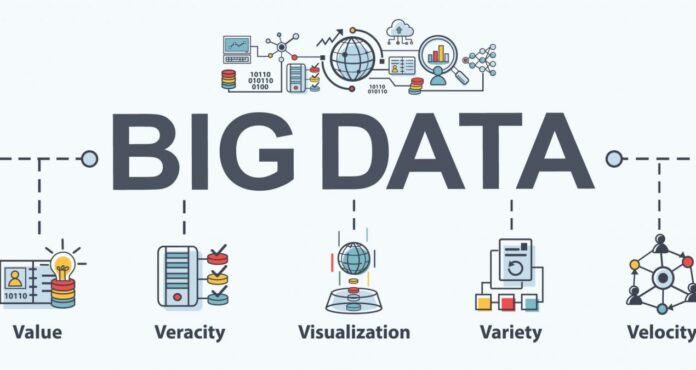 Impact of Big Data in Project Management